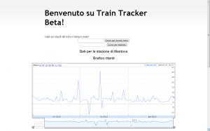 Ritardi e cancellazioni dei treni in tempo reale!